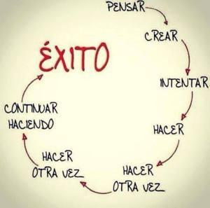 las-etapas-del-exito-en-yecla-ofertas-top-frases-de-ecologc3ada-emocional-servicio-de-coaching-yecla-ofertas